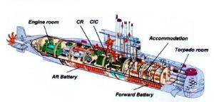 Struktur rangka KRI Cakra