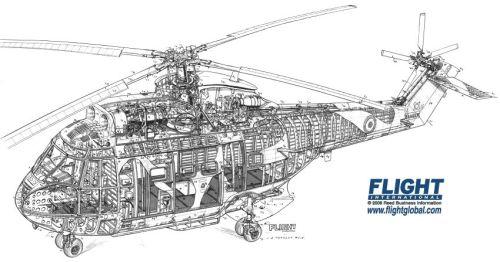 Aerospatiale SA330-Puma