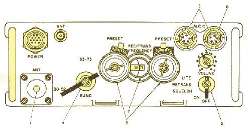 prc-77