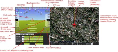 Ilustrasi monitor pergerakan UAV yang dipantau oleh operator di GSC.