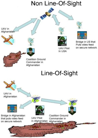 uav_line-of-sight