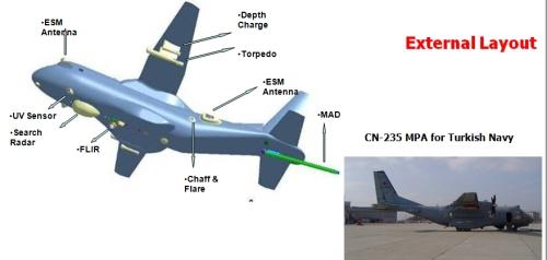 Adopsi sistem senjata dan sensor CN-235 MPA Turki terbilang lengkap dan canggih