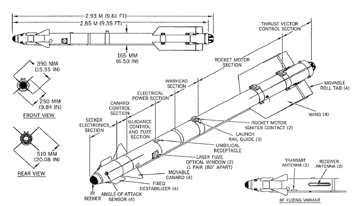 AA-11_Archer_missile