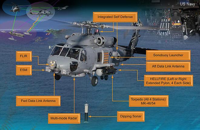 mh-60r_specs
