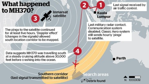 MH360-flight-satellite-729px-620x349