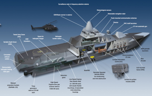 Penempatan rudal RBS-15 di Visby Class