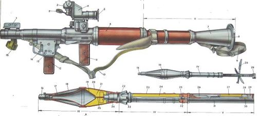 RPG-7_anti-tank_rocket_grenade_launcher_Russia_Russian_army_defence_Industry_line_drawing_blueprint_001