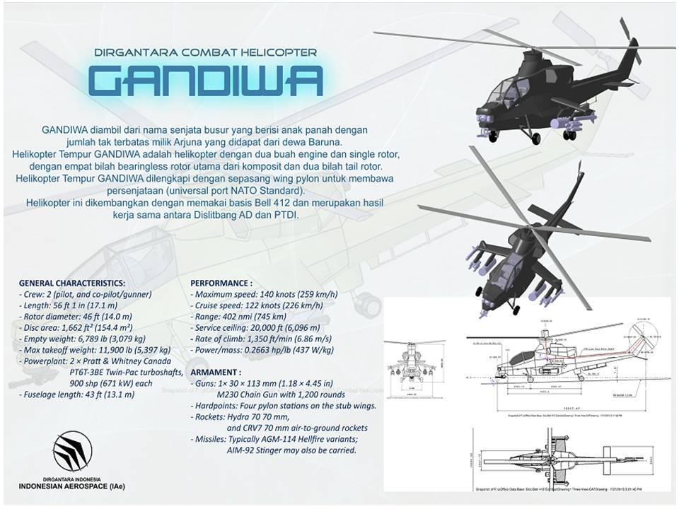 helikopter-gandiwa-ptdi
