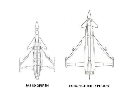 Perbandingan dimensi Gripen dan Typhoon.