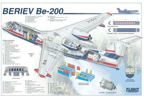 BE-200-Microcutaway