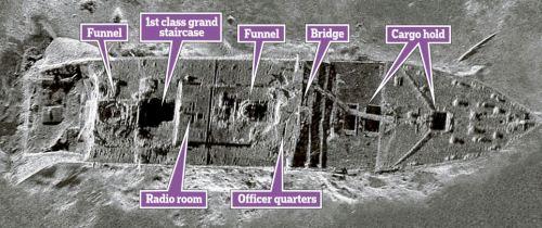 Visual bangkai kapal Titanic yang diperoleh dari side scan sonar.