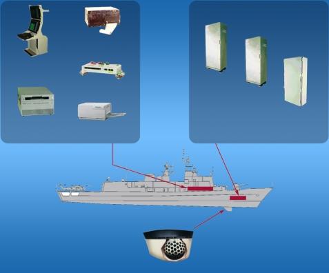 Hull mounted sonar