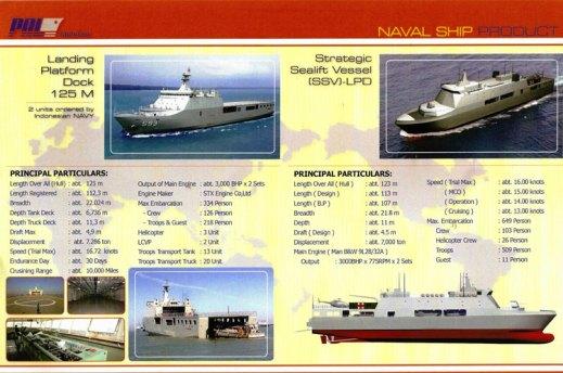 LPD-&-SSV_Defense-Studies
